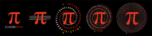 Different ways to display birthdates found in pi, depending on the position at which they begin