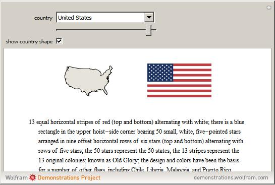 Country Flags and Descriptions