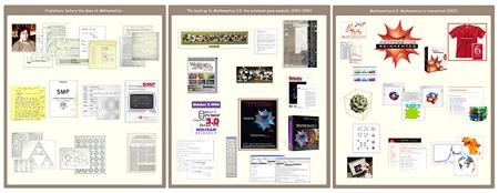 The Mathematica scrapbook