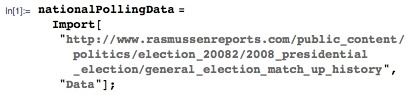 In[1]:= nationalPollingData=Import[