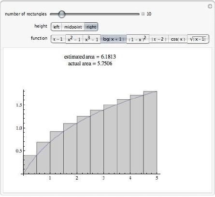 """Screenshot from Wolfram Demonstration """"Riemann Sums"""""""