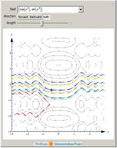 Flow of a Vector Field in 2D