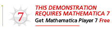 This Demonstration requires Mathematica 7
