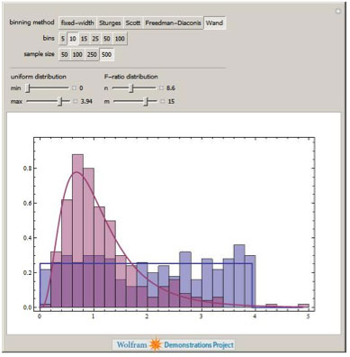 Automatically Selecting Histogram Bins