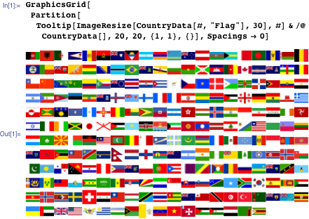 """In[1]:= GraphicsGrid[Partition[Tooltip[ImageResize[CountryData[#,""""Flag""""],30],#]&/@CountryData[],20,20,{1,1},{}],Spacings->0]"""
