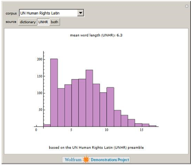 Screenshot from Multilanguage Word Lengths Demonstration