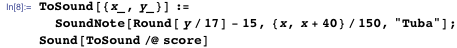 "ToSound[{x_, y_}] := SoundNote[Round[ y/17] - 15, {x, x + 40}/150, ""Tuba""]; Sound[ToSound /@ score]"