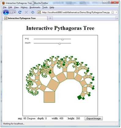 Interactive Pythagoras Tree