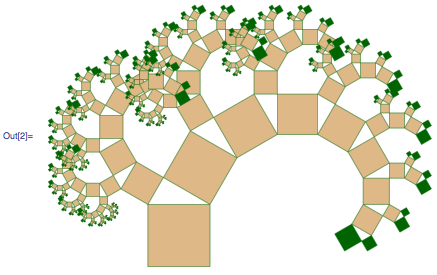 Output tree from code