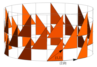 Repetition of polygons on a grid