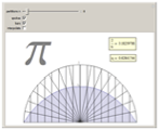 Wagon Wheel Approximation of Pi