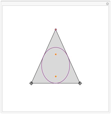 Marden's Theorem