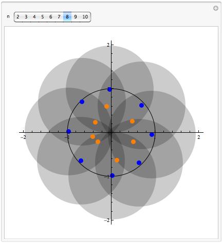 Sendov's Conjecture