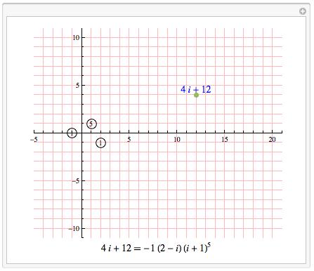 Factoring Gaussian Integers