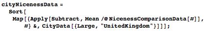"cityNicenessData = Sort[Map[{Apply[Subtract, Mean /@ NicenessComparisonData[#]], #} &, CityData[{Large, ""UnitedKingdom""}]]];"