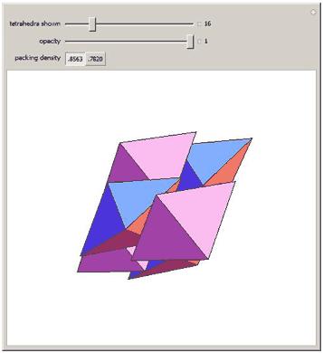 Densest Tetrahedra Packing