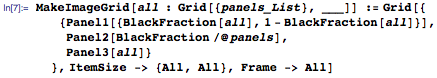 Panel generating functions
