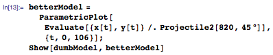 Creating a better model