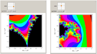 Magnified Views of the Mandelbrot Set