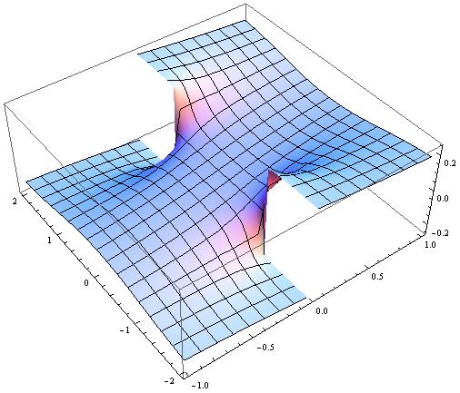 Full implementation of Owen's T function