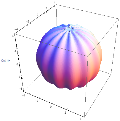 A sphere with ripples running from pole to pole