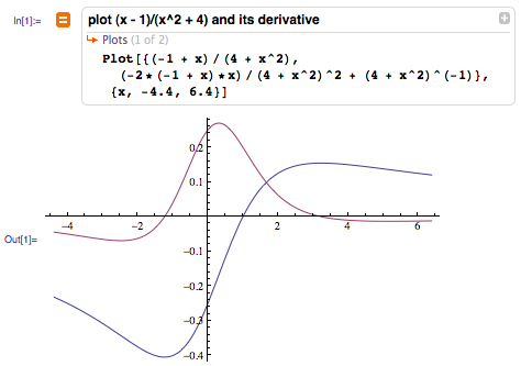 Visualizing a function and its derivative in Mathematica 8