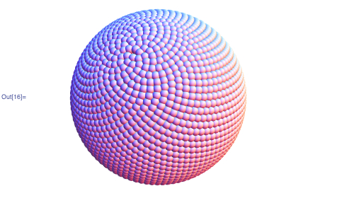 Complete sphere with phyllotaxic surface