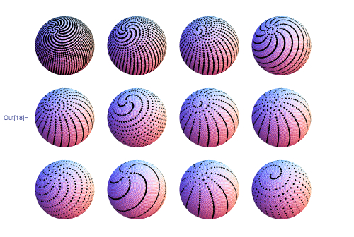Grid of spheres showing spiral structures