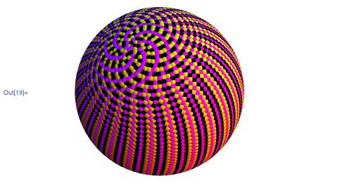 Illustration of sphere with combinations of colorings layered on top of one another