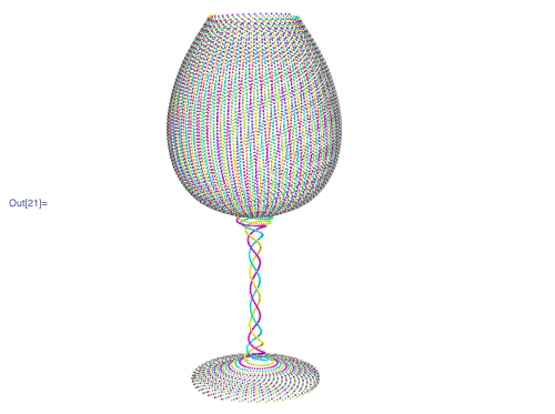 Phyllotaxic wine glass with multiple colors