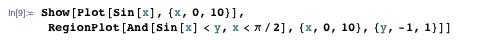 Show[Plot[Sin[x], {x, 0, 10}], RegionPlot[And[Sin[x] < y, x < (π/2)], {x, 0, 10}, {y, -1, 1}]]