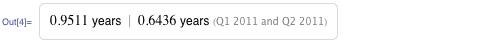 0.9511 years, 0.6436 years