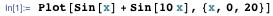 Plot[Sin[x] + Sin[10 x] , {x, 0, 20}]