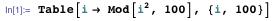 Table[i → Mod[i^2, 100], {i, 100}]