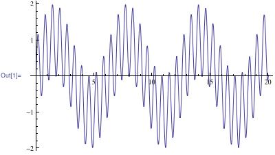 Graph of Plot[Sin[x]+Sin[10 x], {x, 0, 20}]