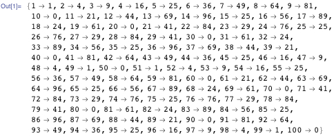 Table showing i → Mod[i^2, 100], {i, 100}]