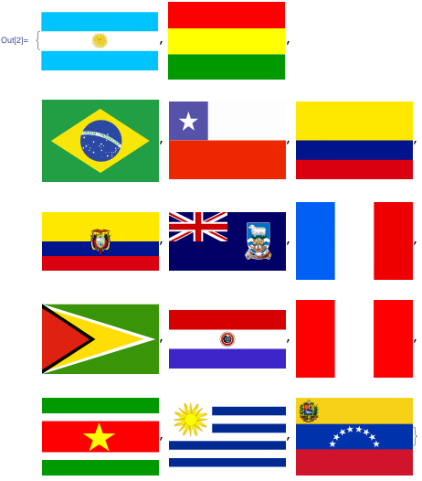 Flags of countries in South America