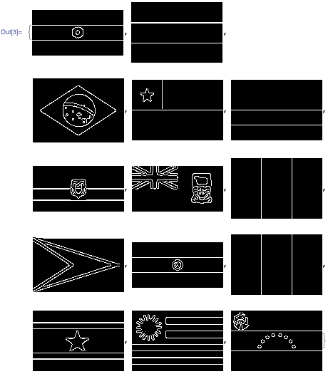 Flags of South America after EdgeDetect