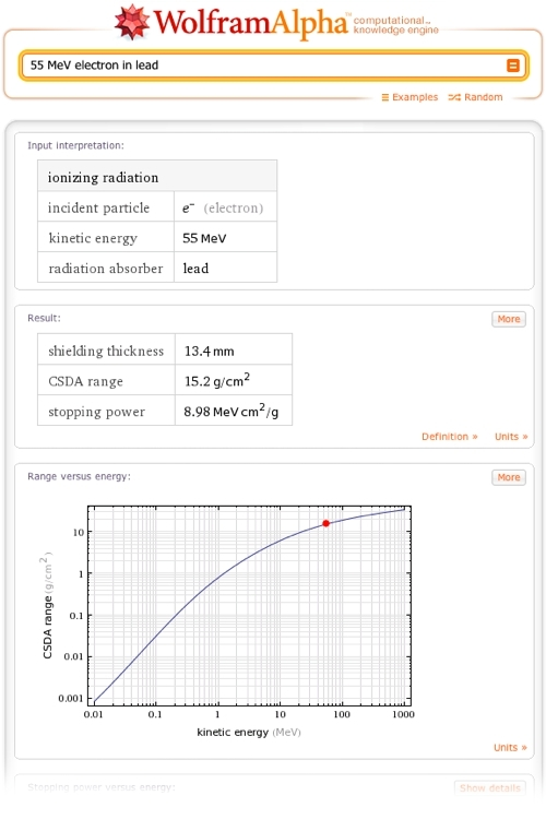 55 MeV electron in lead
