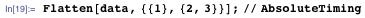 Flatten[data, {{1}, {2, 3}}]; // AbsoluteTiming