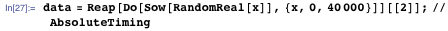 data = Reap[Do[Sow[RandomReal[x]], {x, 0, 40000}]][[2]]; // AbsoluteTiming