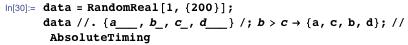 data = RandomReal[1, {200}]; data //. {a___, b_, c_, d___} /; b > c → {a, c, b, d}; // AbsoluteTiming
