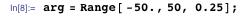arg = Range[ -50., 50, 0.25];
