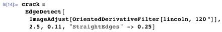"crack = EdgeDetect[ImageAdjust[OrientedDerivativeFilter[lincoln, 120°]], 2.5, 0.11, ""StraightEdges"" → 0.25]"