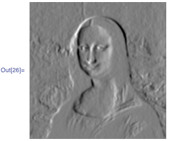 The Mona Lisa with an embossing effect