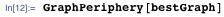 GraphPeriphery[bestGraph]
