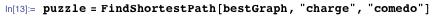 "puzzle = FindShortestPath[bestGraph, ""charge"", ""comedo""]"