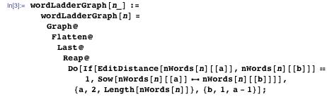 wordLadderGraph[n_] := wordLadderGraph[n] = Graph@Flatten@ Last@Reap@ Do[If[EditDistance[nWords[n][[a]], nWords[n][[b]]] == 1, Sow[nWords[n][[a]] ↔ nWords[n][[b]]]], {a, 2, Length[nWords[n]]}, {b, 1, a - 1}];