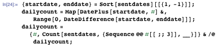 {startdate, enddate} = Sort[sentdates][[{1, -1}]]; dailycount = Map[DatePlus[startdate, #] &, Range[0, DateDifference[startdate, enddate]]]; dailycount = {#, Count[sentdates, {Sequence @@ #[[;; 3]], __}]} & /@ dailycount;