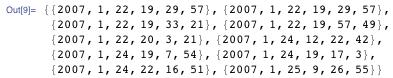 {{2007, 1, 22, 19, 29, 57}, {2007, 1, 22, 19, 29, 57}, {2007, 1, 22, 19, 33, 21}, {2007, 1, 22, 19, 57, 49}, {2007, 1, 22, 20, 3, 21}, {2007, 1, 24, 12, 22, 42}, {2007, 1, 24, 19, 7, 54}, {2007, 1, 24, 19, 17, 3}, {2007, 1, 24, 22, 16, 51}, {2007, 1, 25, 9, 26, 55}}